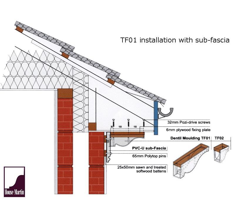 House Martin Construction Installation Information